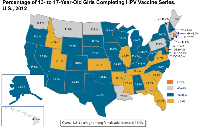 Accelerating HPV Vaccine Uptake Urgency For Action To Prevent - Map of the us showing vaccination rates